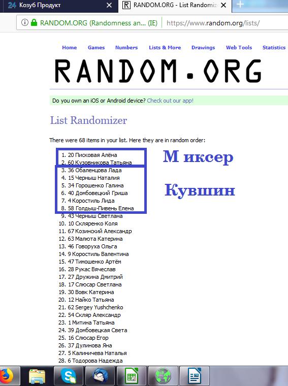 Результаты конкурса