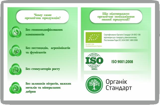 Переваги органічної продукції